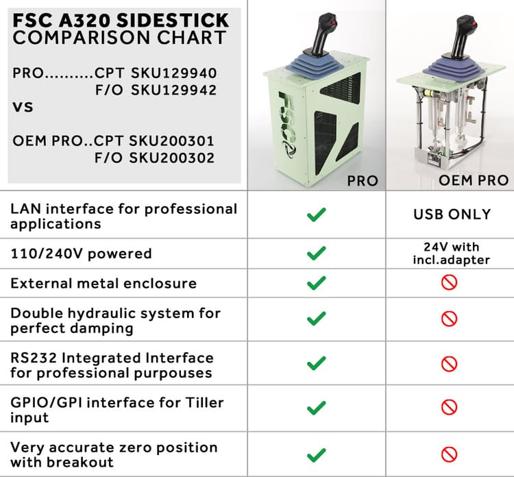 Fsc a320 sidestick pro comparison with OEM version