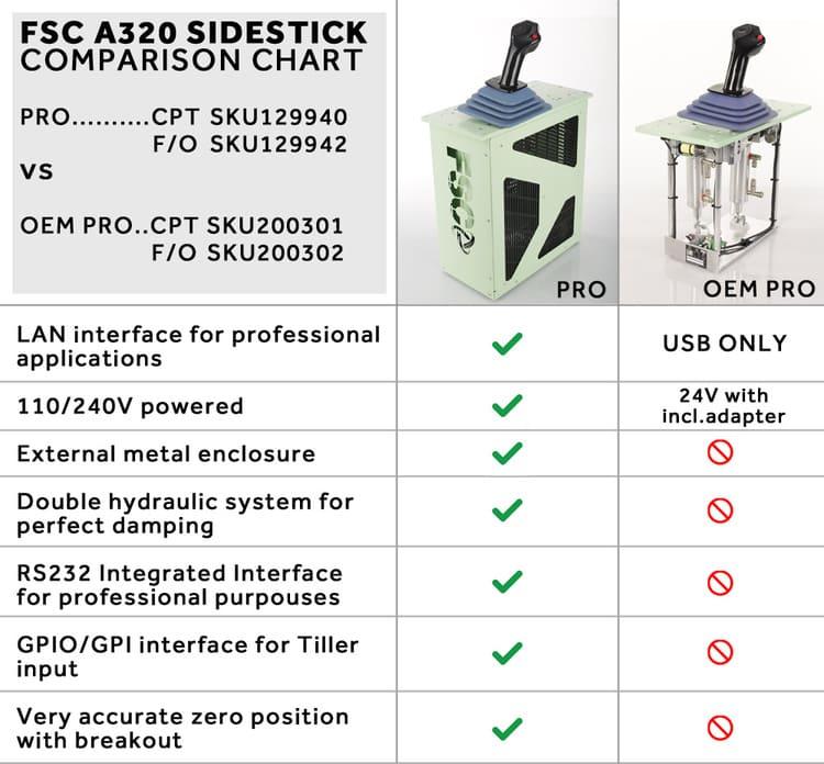 A320 Sidestick PRO Passive CPT | Flight Simulator Center